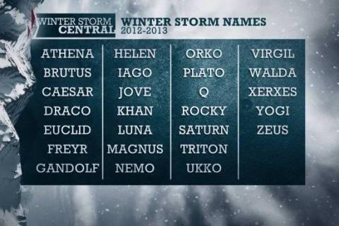 TWC_storm_names